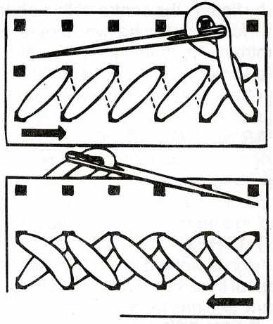 Как начать вышивать крестиком