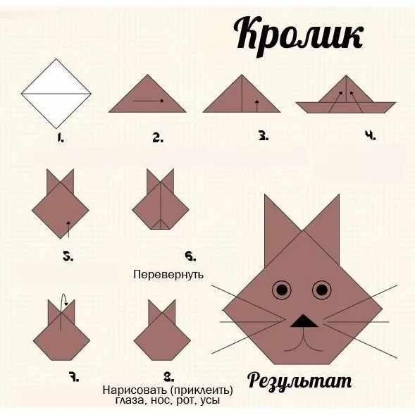 Новорожденной девочкой, оригами из бумаги для начинающих картинки